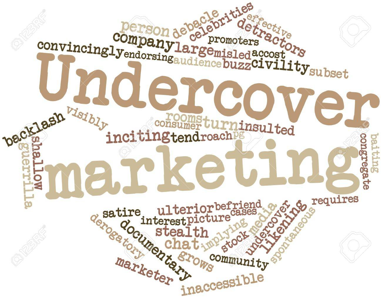 Image result for Undercover Marketing